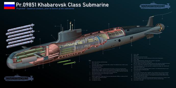 Russian-Navy-Khabarovsk-Submarine-Cutaway